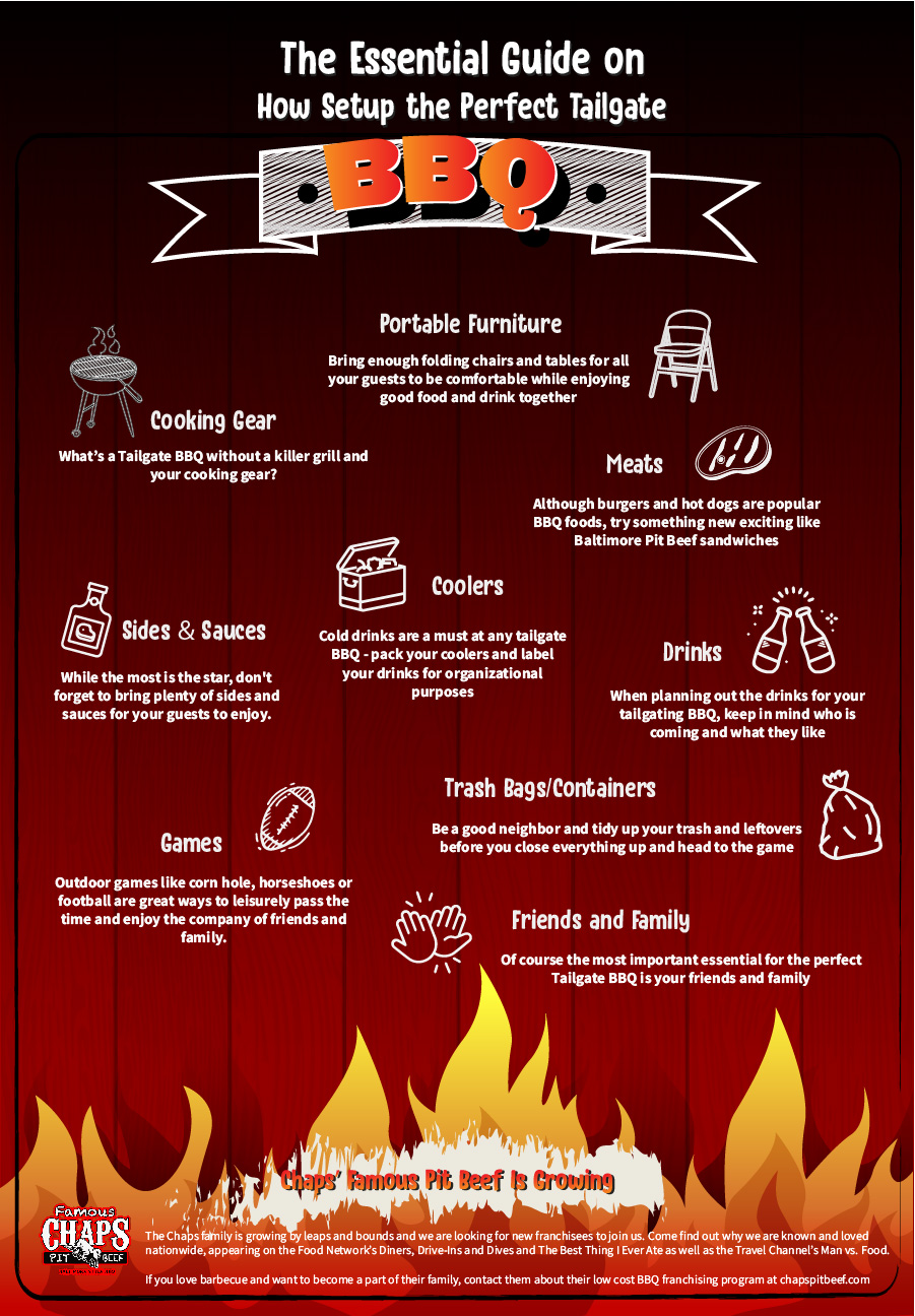 BBQ Tailgating Guide Infographic
